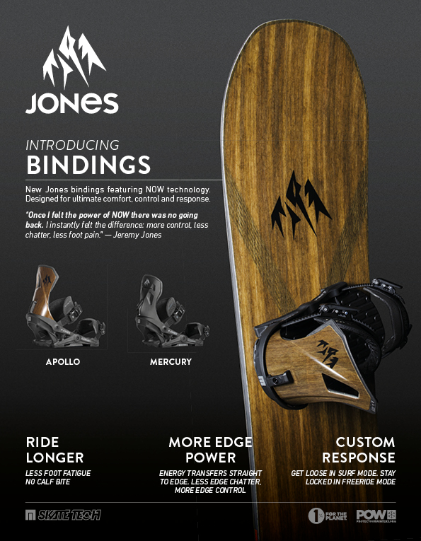 90 Jones Bindings