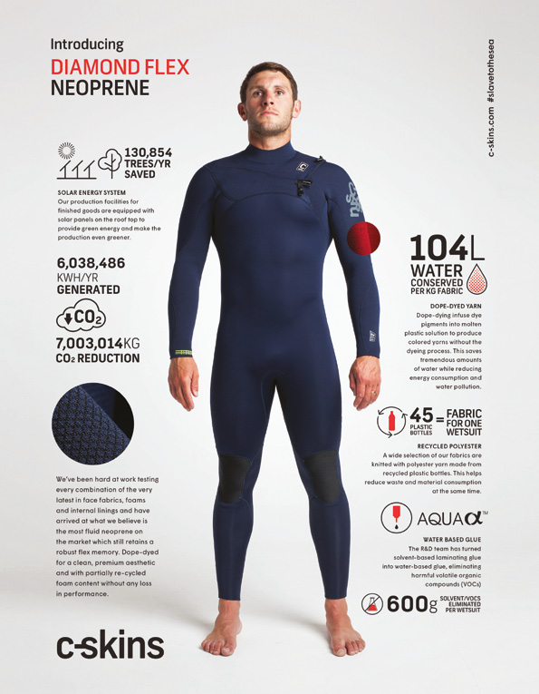 93 C Skins wetsuits