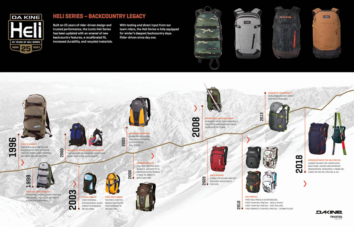 99 Dakine  backpacks and surf apparel