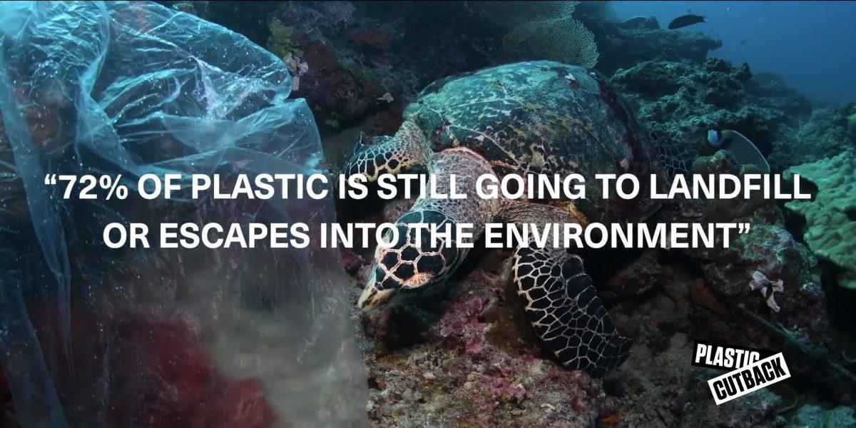 72% of plastic