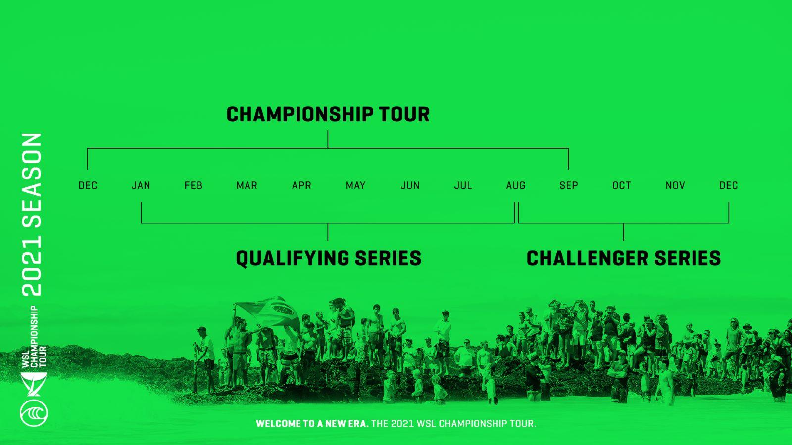 2021 WSL Year calendar