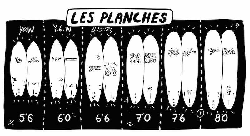 dessin_boards