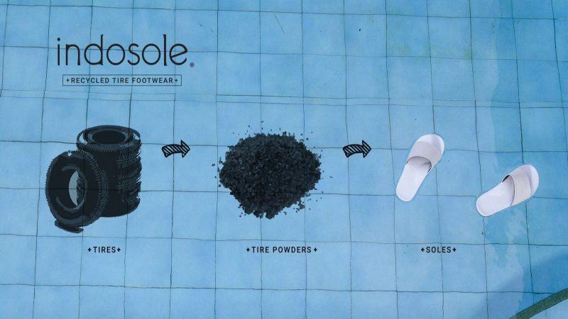 Indosole SETT process