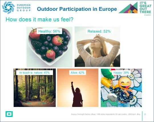 EOG and IGOTCo consumer research - how the outdoors makes people feel[2320]