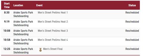 2020 Olympic Mens street