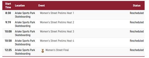 2020 Olympic Womens street